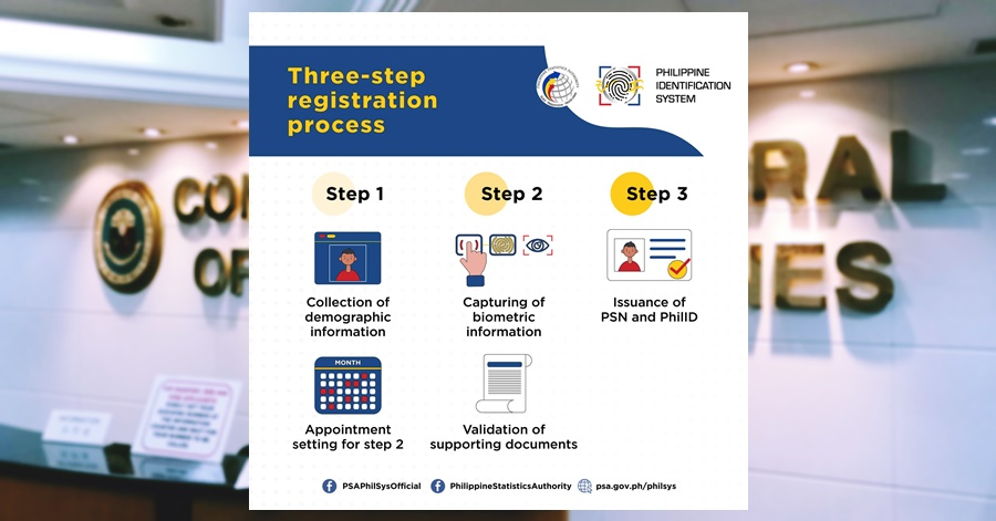 3 Steps for Filipinos to Apply for the National ID Online